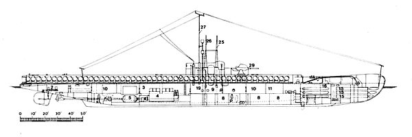 Outline of Porpoise Class submarine showing encased minelaying arrangement